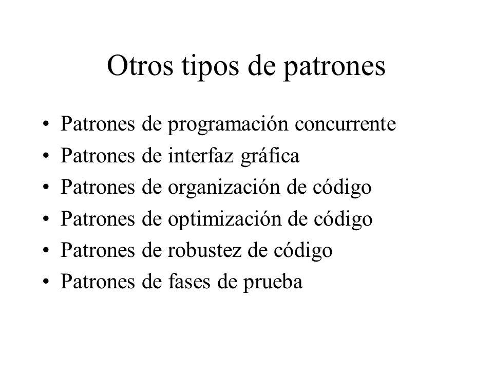 PATRONES DE DISEÑO. - ppt descargar