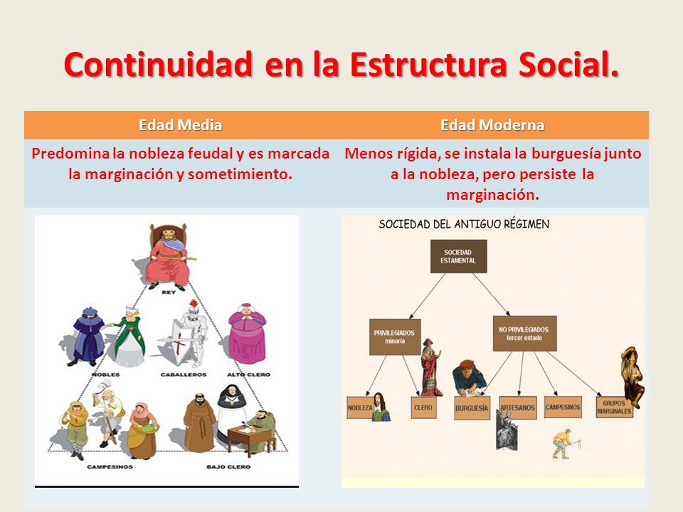Estructura Social De La Edad Media Un Impulso A La