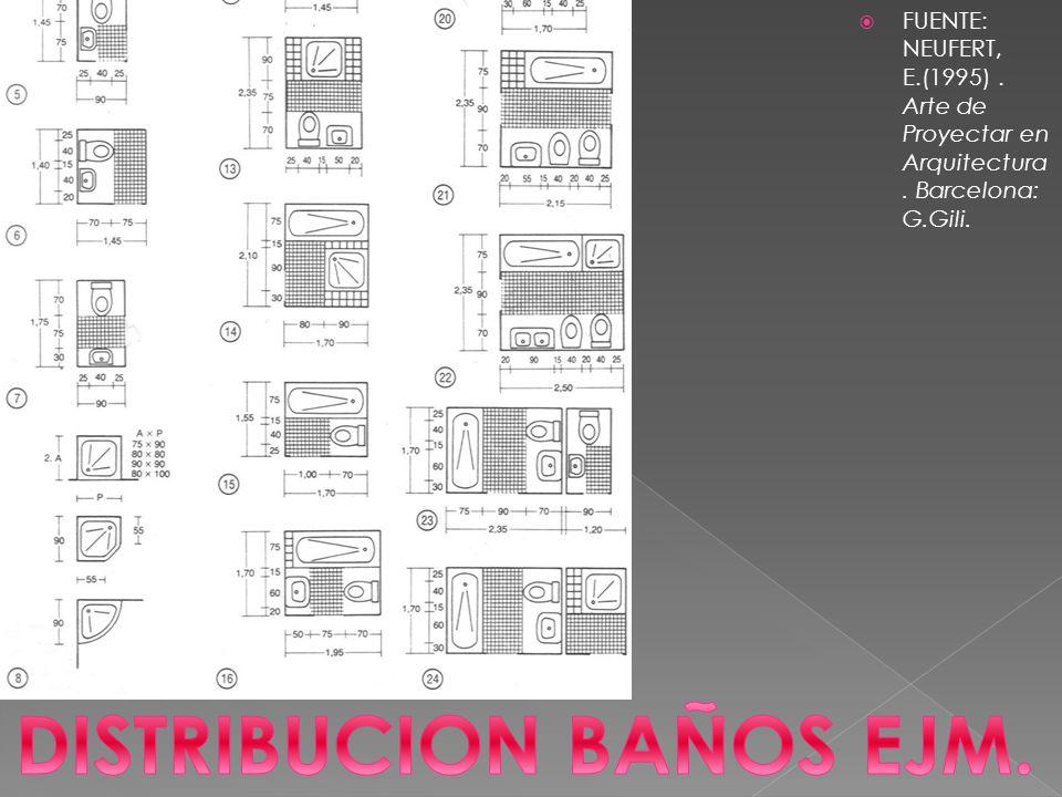 Maria Cecilia Torres Vargas Arquitecta I Toulouse Lautrec Ppt - Distribucion-baos