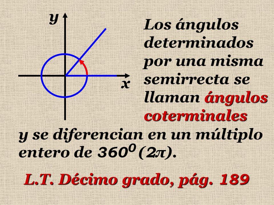 Generalización del concepto de ángulo - ppt descargar