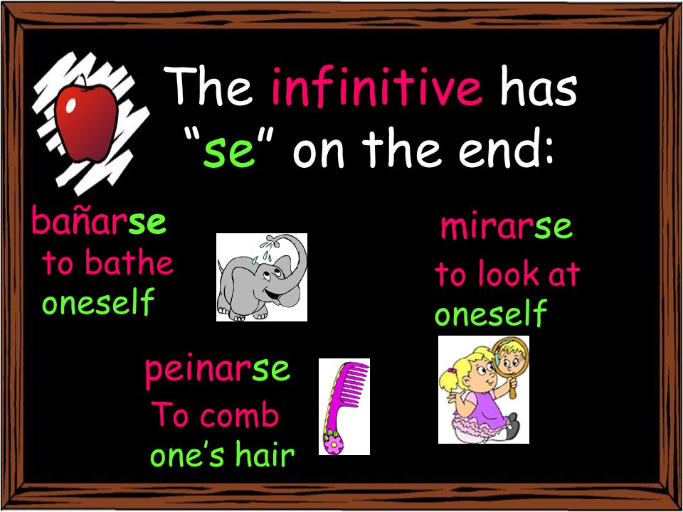 The infinitive has se on the end: