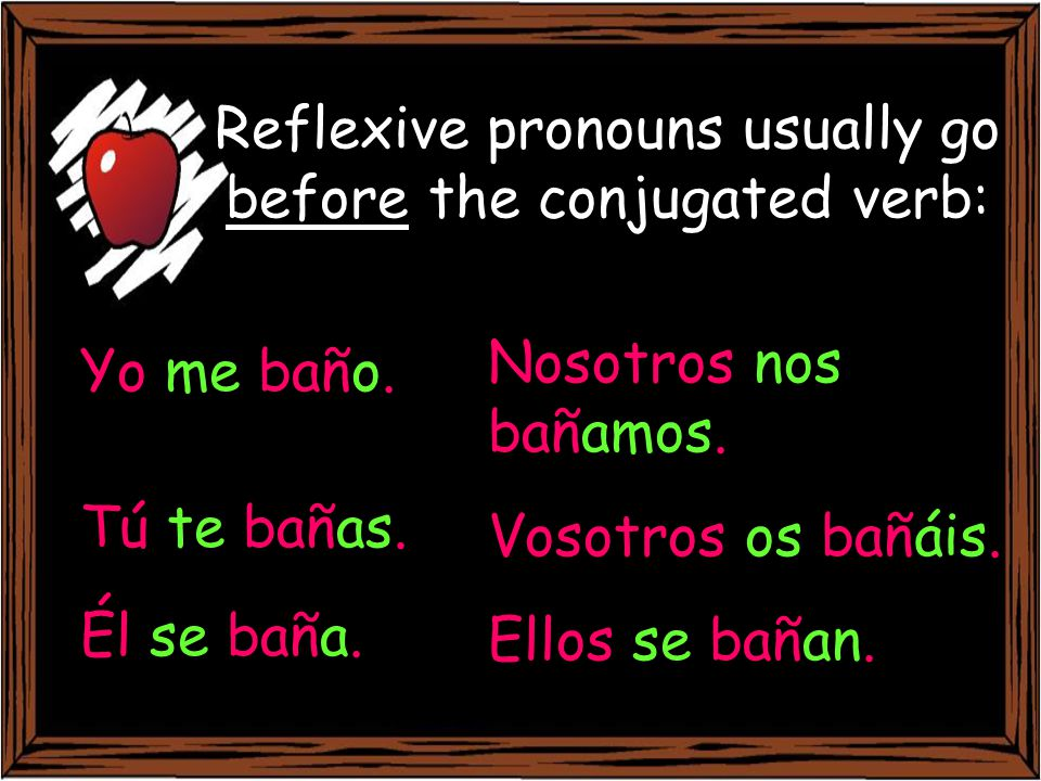 Reflexive pronouns usually go before the conjugated verb: