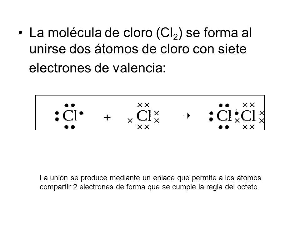 Enlace Químico Química 4º Eso Ppt Descargar