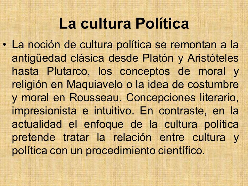 La Democracia La Cultura Política Los Partidos Políticos - ppt video online descargar
