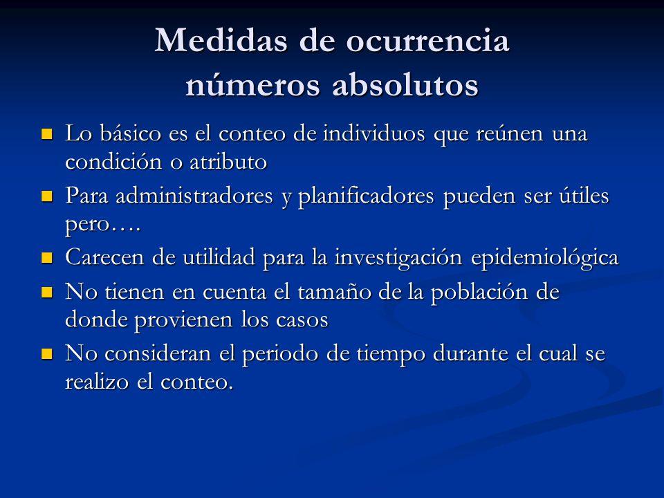 MEDIDAS DE OCURRENCIA Prof. Dr. Schiavone Miguel Ángel. - ppt descargar