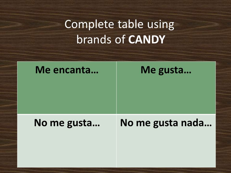 Complete table using brands of CANDY