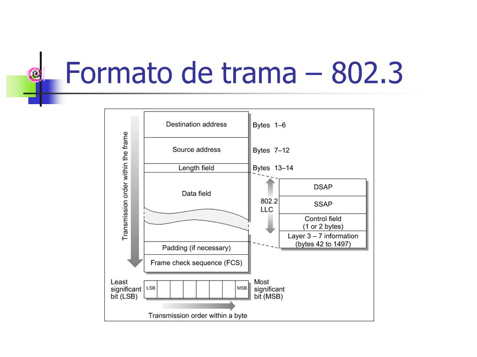 Redes Ethernet. - ppt video online descargar