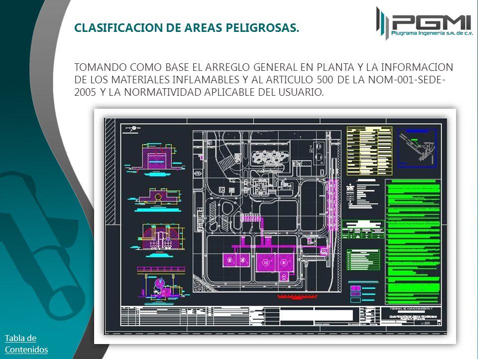Software De Diseo Elctrico En Cad Para Los Diagramas De Alambrado