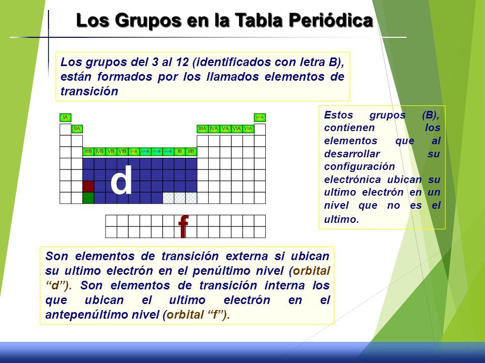 La tabla peridica y propiedades quimicas ppt video online descargar los grupos en la tabla peridica urtaz Images