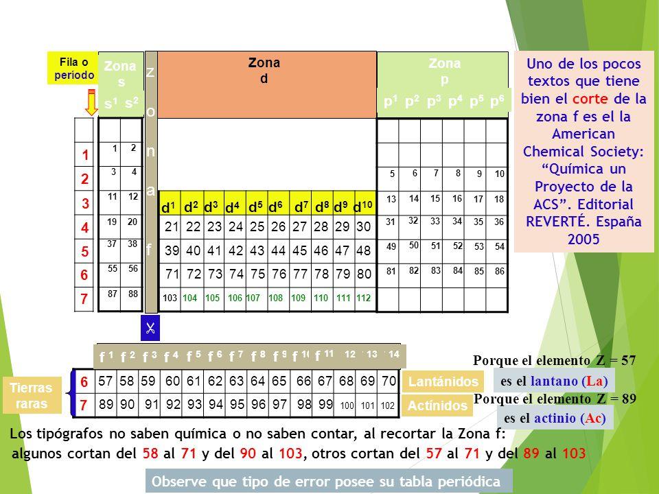 La tabla peridica y propiedades quimicas ppt video online descargar 26 z o n a f urtaz Gallery