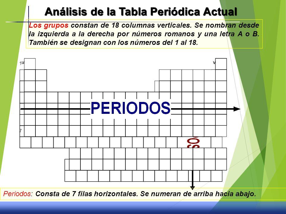 La tabla peridica y propiedades quimicas ppt video online descargar anlisis de la tabla peridica actual urtaz Image collections