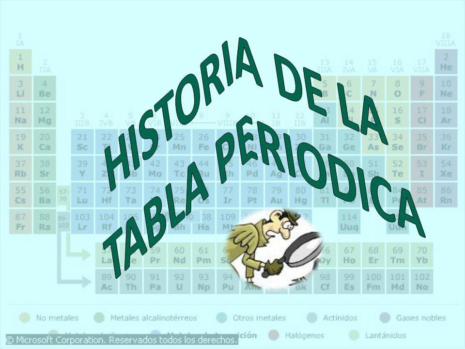 Qumica general tabla periodica ppt descargar 4 historia de la tabla periodica urtaz Gallery