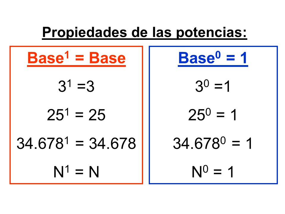 Potencia Exponente 3 7 7 7 7 Base Ppt Video Online Descargar