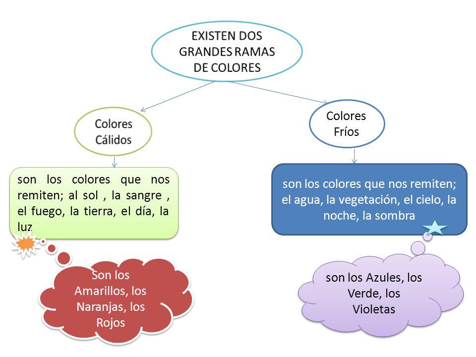 Definición de colores cálidos y fríos: - ppt descargar