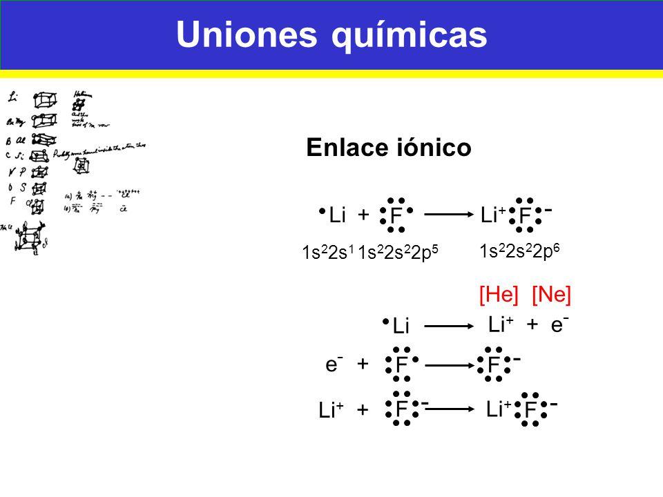 Uniones Químicas Enlace Iónico Li F Li F He Ne Li