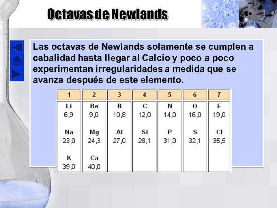 Tabla peridica ppt video online descargar octavas de newlands 14 tabla peridica urtaz Choice Image