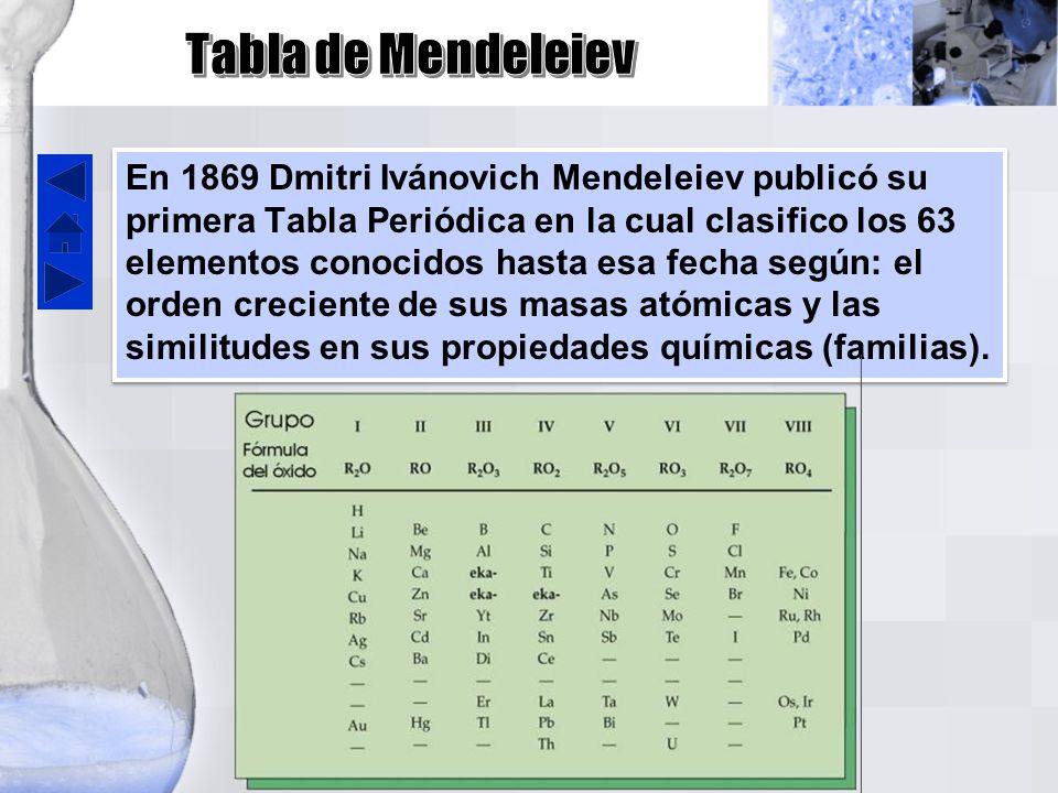 Tabla peridica ppt video online descargar tabla de mendeleiev urtaz Image collections