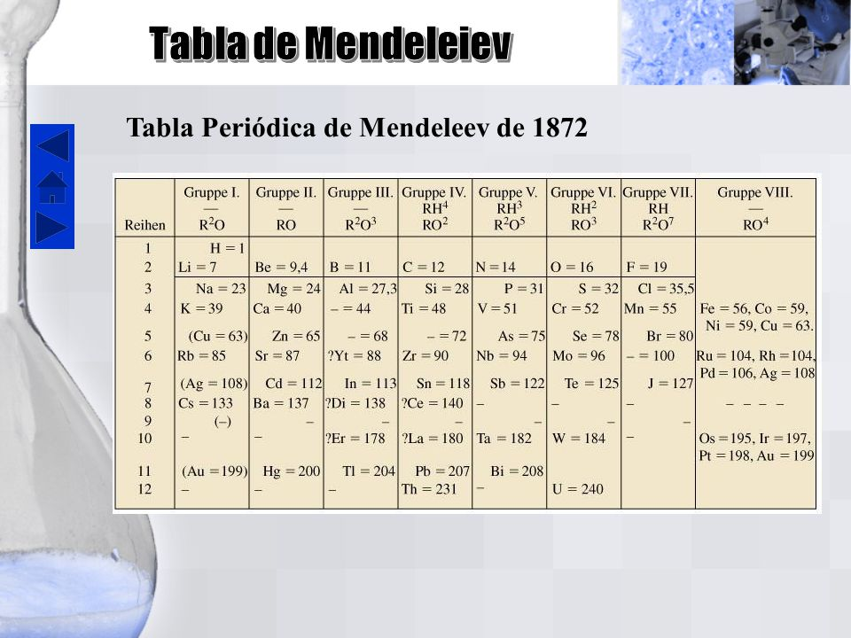 Tabla peridica ppt video online descargar 17 tabla de mendeleiev tabla peridica urtaz Images