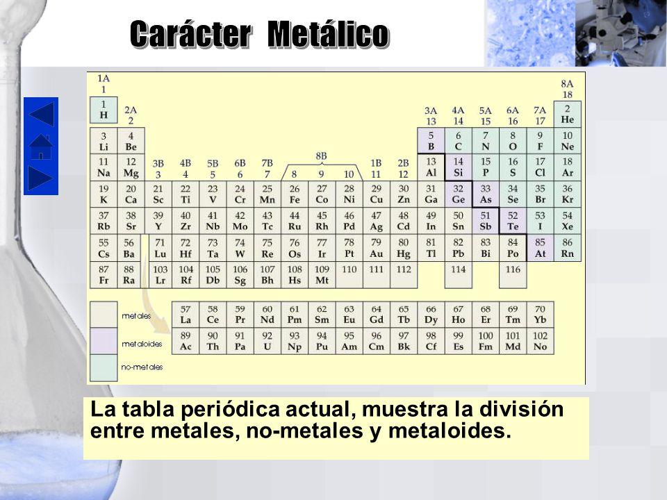Tabla peridica ppt video online descargar 35 carcter metlico la tabla peridica actual muestra la divisin entre metales no metales y metaloides urtaz Image collections