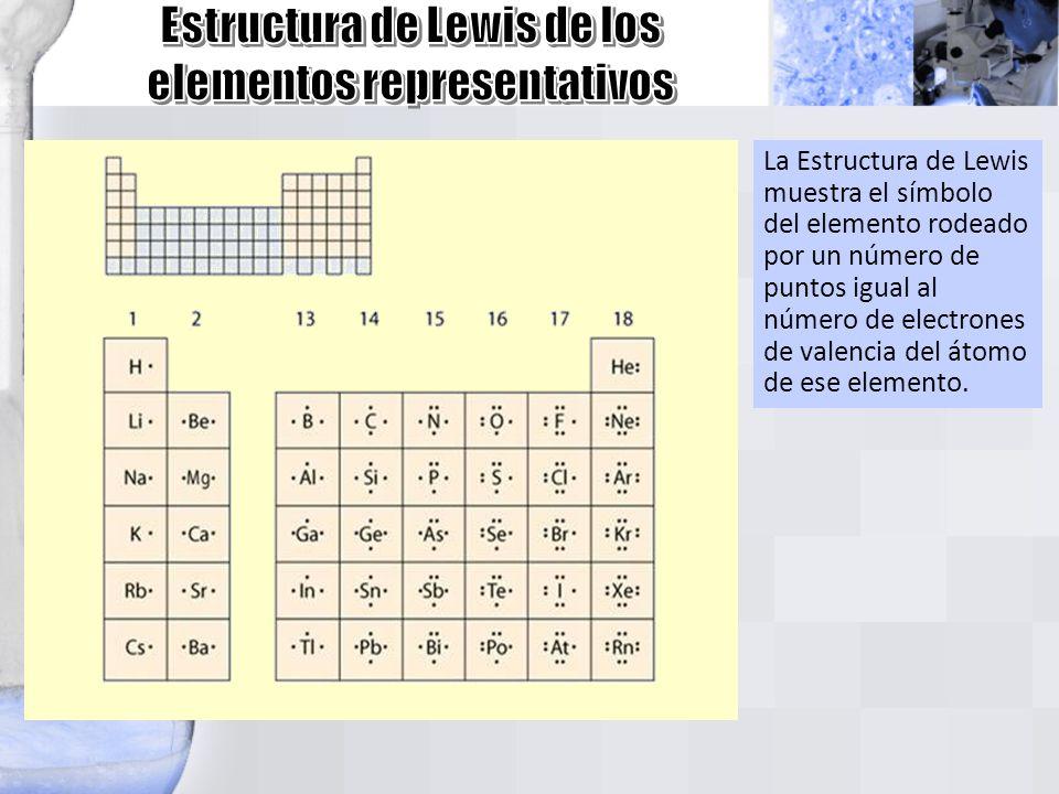 Tabla peridica ppt video online descargar estructura de lewis de los elementos representativos urtaz Images