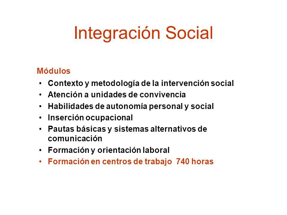 Técnico Superior En Integración Social Ppt Descargar