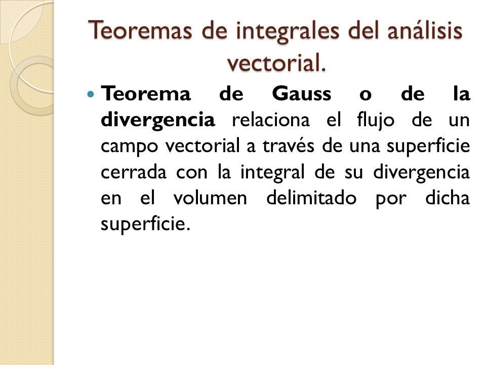 Resultado de imagen para GAUSS ALGEBRA VECTORIAL DIVERGENCIA