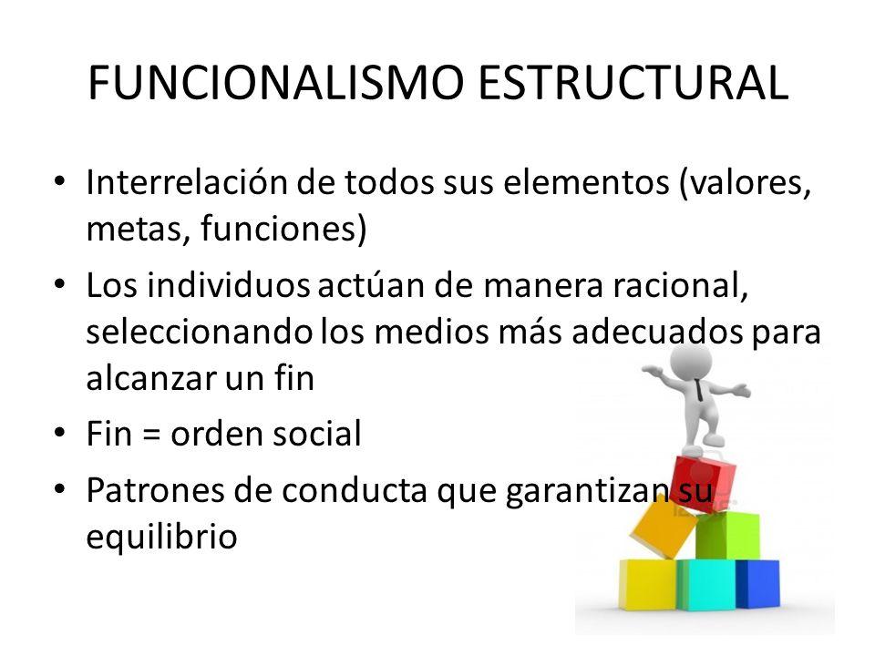 Funcionalismo Estructural Ppt Video Online Descargar