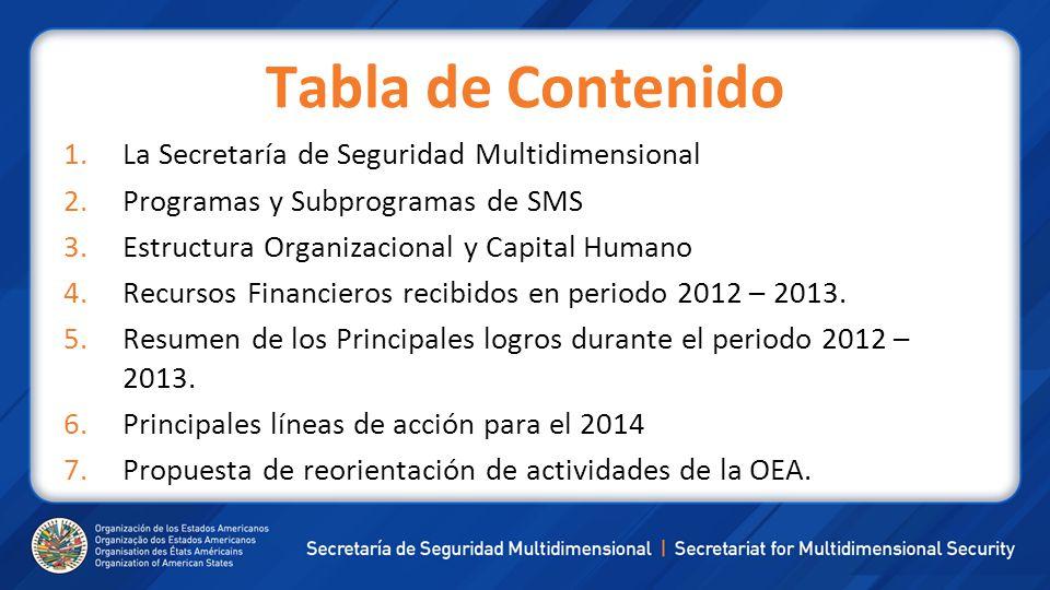 Seguridad Multidimensional en las Américas - ppt descargar