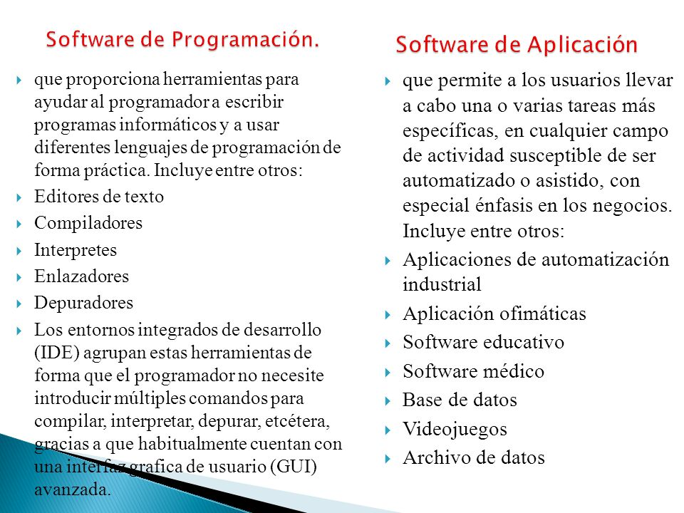 Software de Programación.
