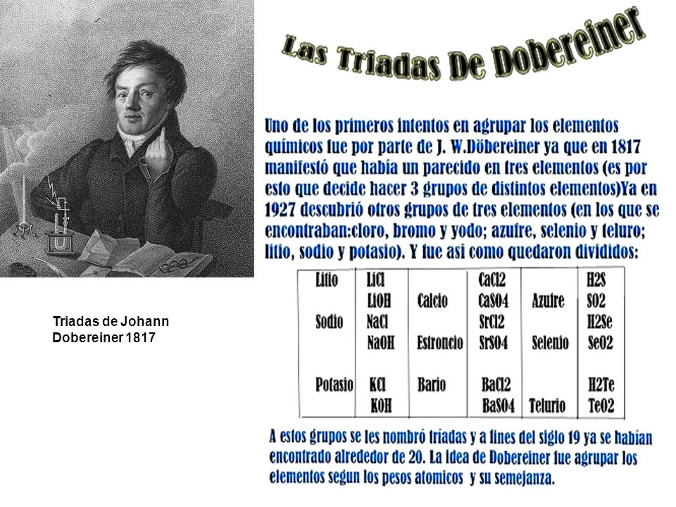 Historia de la tabla periodica ppt descargar 4 triadas de johann dobereiner 1817 urtaz Images