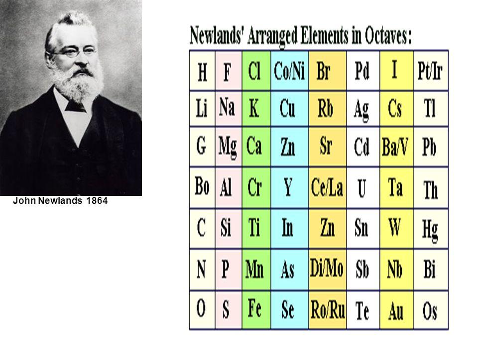 Historia de la tabla periodica ppt descargar 6 john newlands 1864 urtaz Images