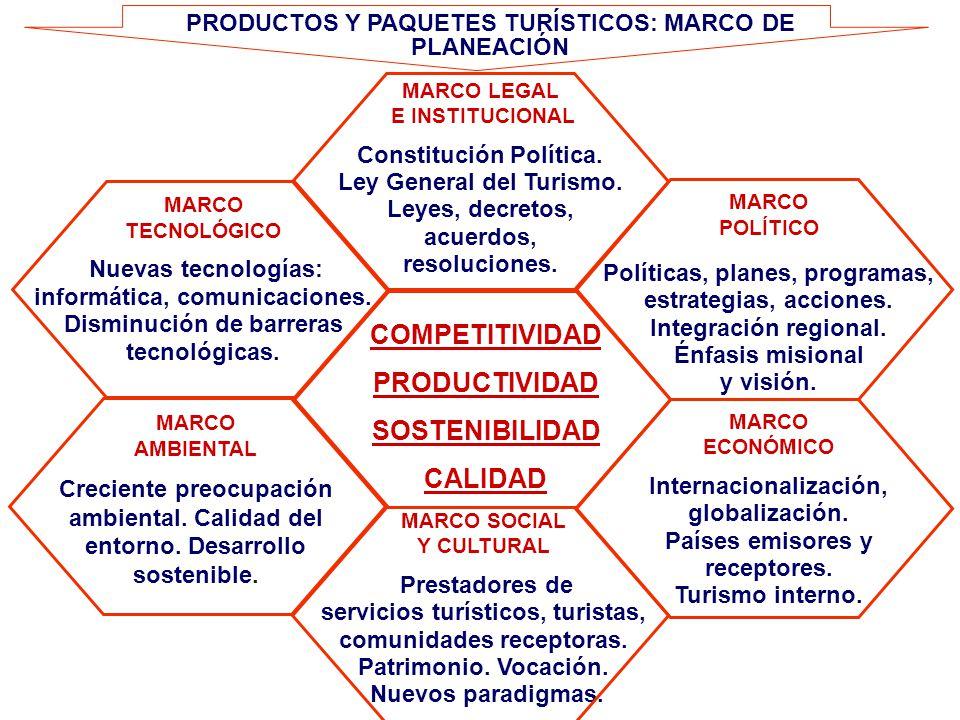 Lujo Paquete De Marco Externo Componente - Ideas Personalizadas de ...
