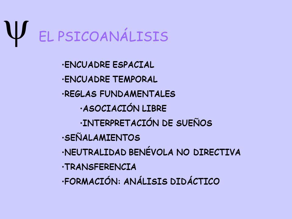 TEMA 6. EL PSICOANÁLISIS DE FREUD - ppt descargar