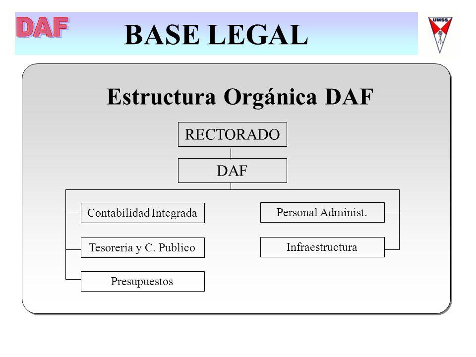 Daf Presentacion De La Administracion Financiera Al Ii
