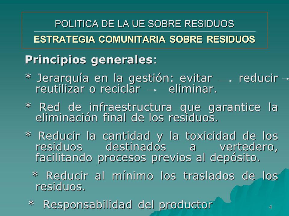 SANTOS CUADROS GARCÍA Consejo Superior de Cámaras - ppt descargar