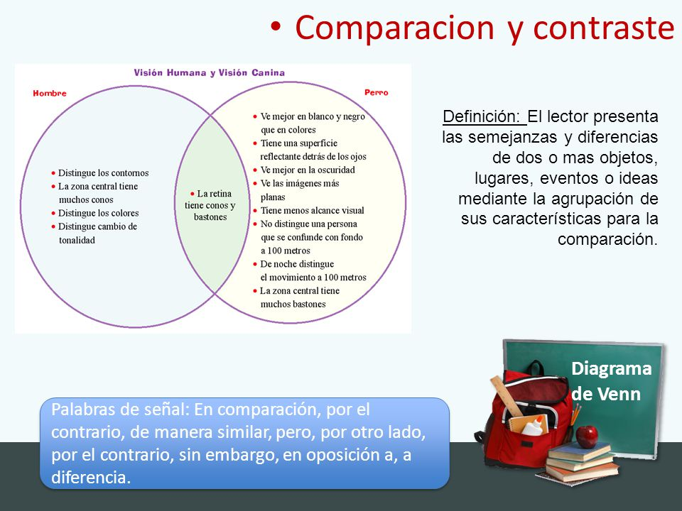 Esquemas de la secuencia expositiva - ppt video online descargar