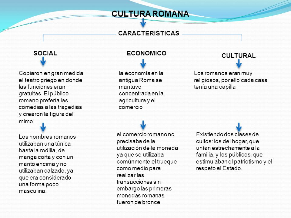 Cultura Romana Ppt Video Online Descargar