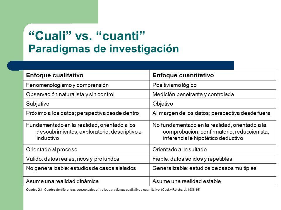 Resultado de imagen para cuali vs cuanti