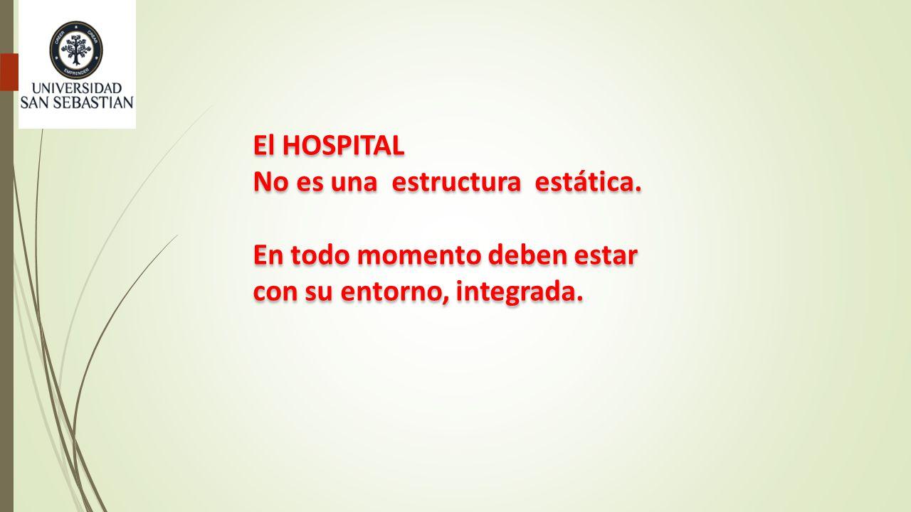 Hospital de Hoy y del Futuro - ppt descargar