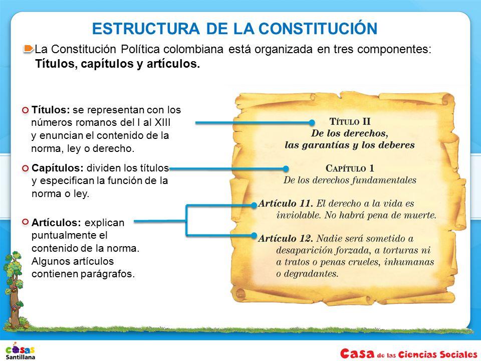 La Constitución La Constitución Es Un Documento Que Contiene