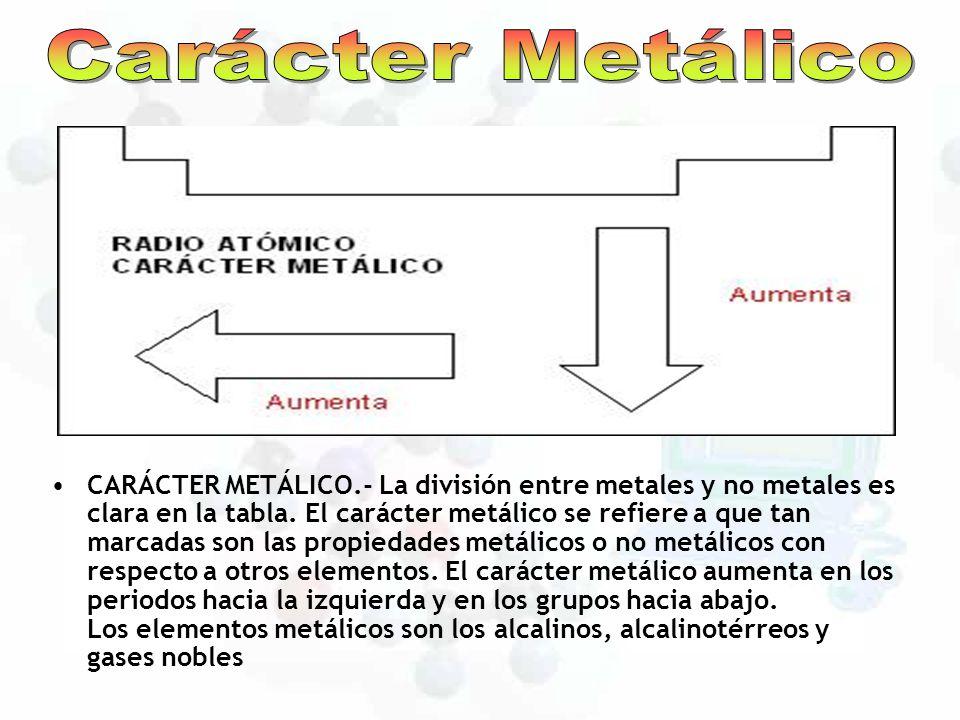 Tabla periodica ley periodica ppt video online descargar carcter metlico urtaz Gallery