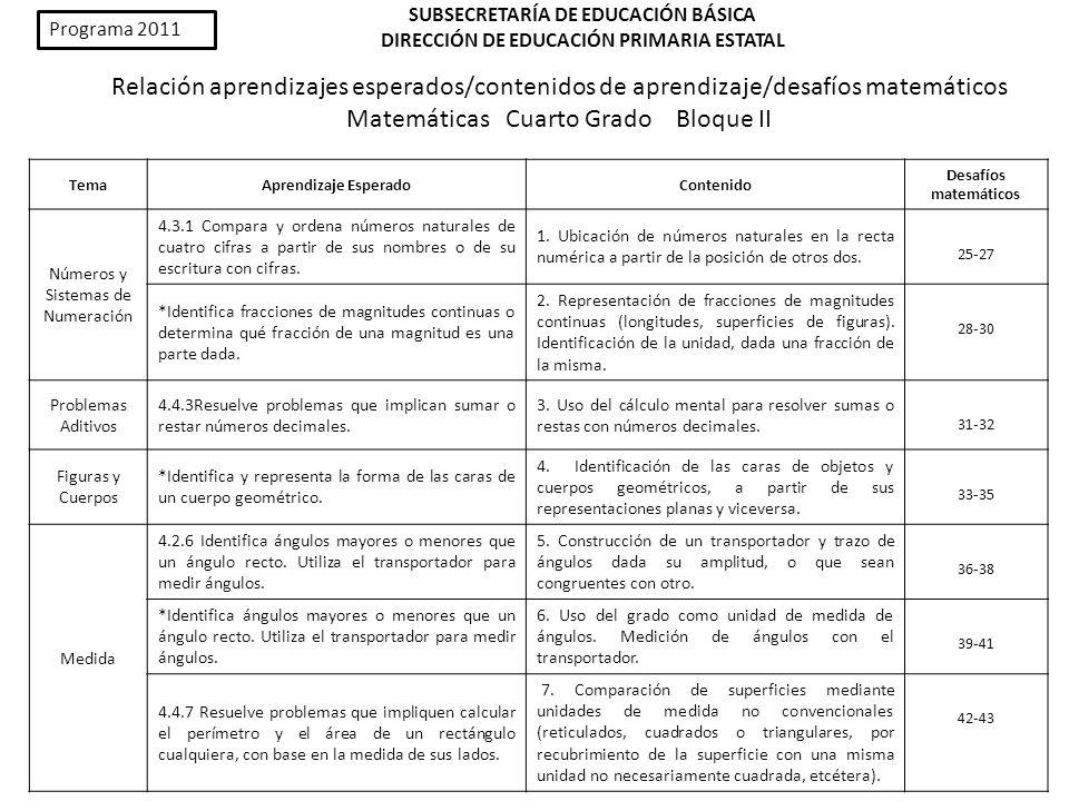 SUBSECRETARÍA DE EDUCACIÓN BÁSICA - ppt video online descargar