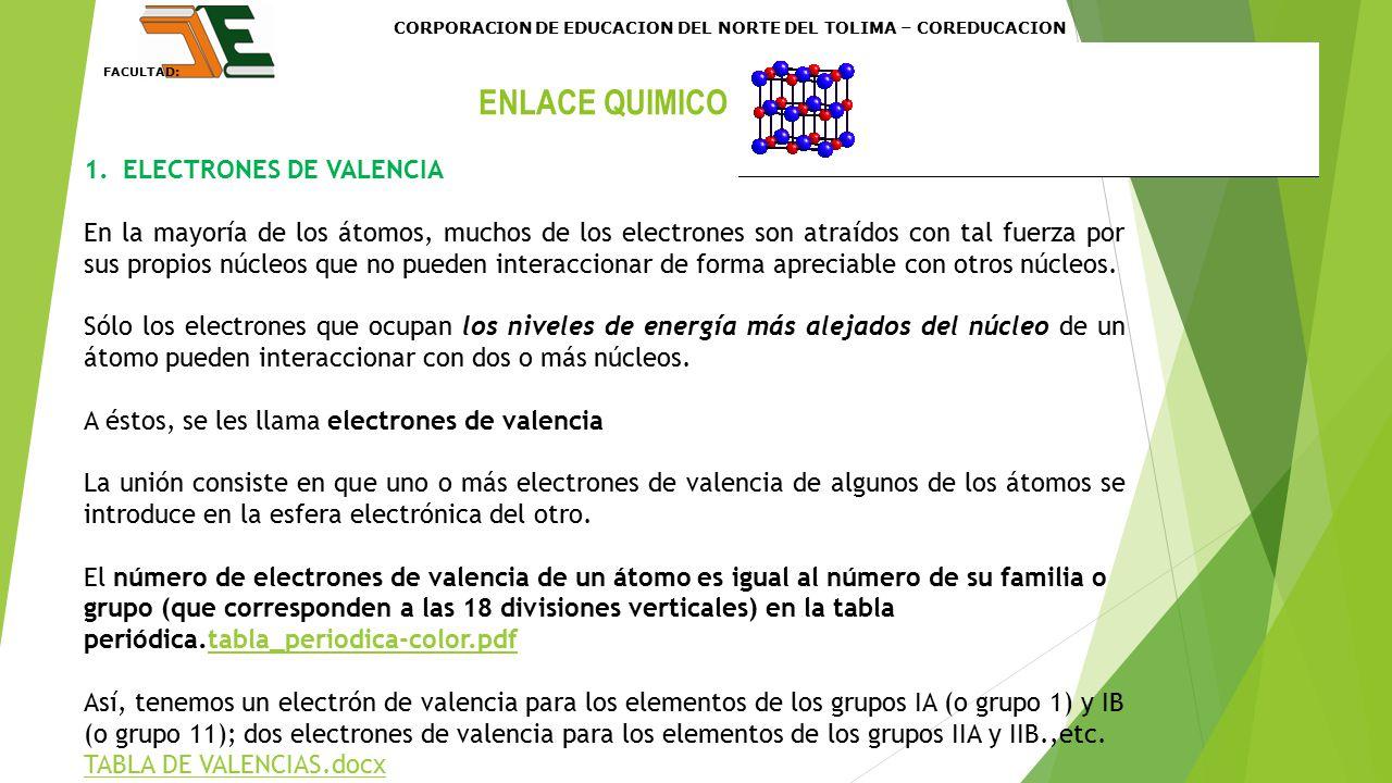 Enlace qumico concepto electrones de valencia regla del octeto enlace quimico electrones de valencia urtaz Choice Image
