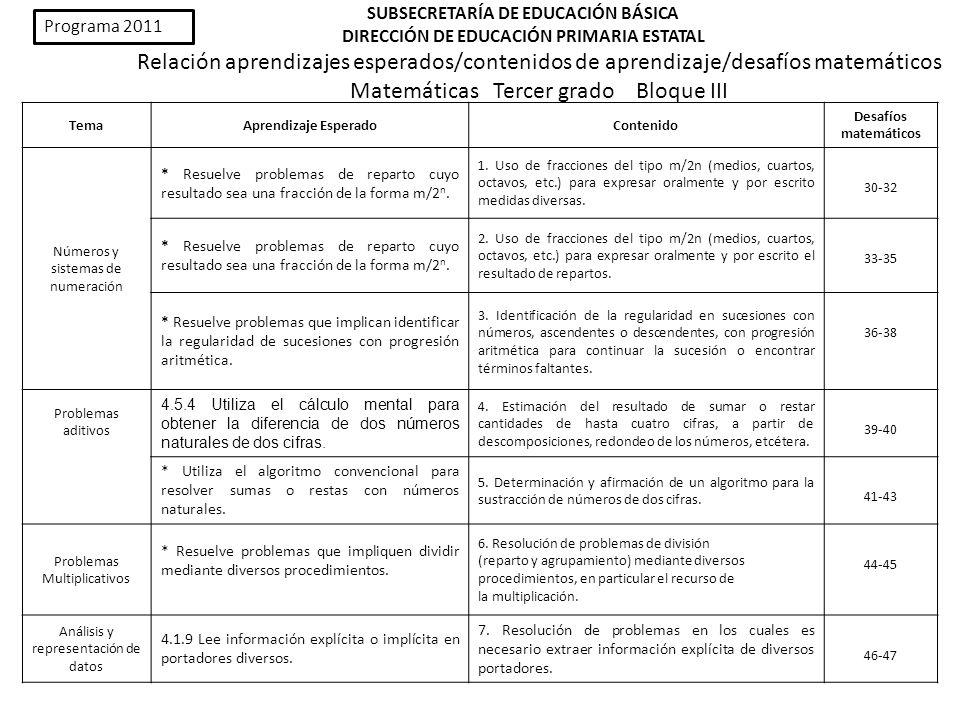 SUBSECRETARÍA DE EDUCACIÓN BÁSICA - ppt descargar