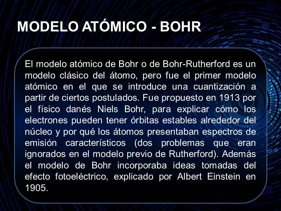 O modelo atomico de niels bohr