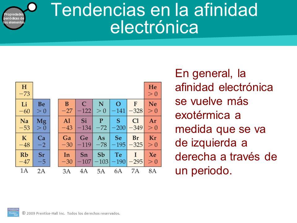 Desarrollo de la tabla peridica los elementos en el mismo grupo por tendencias en la afinidad electrnica urtaz Gallery
