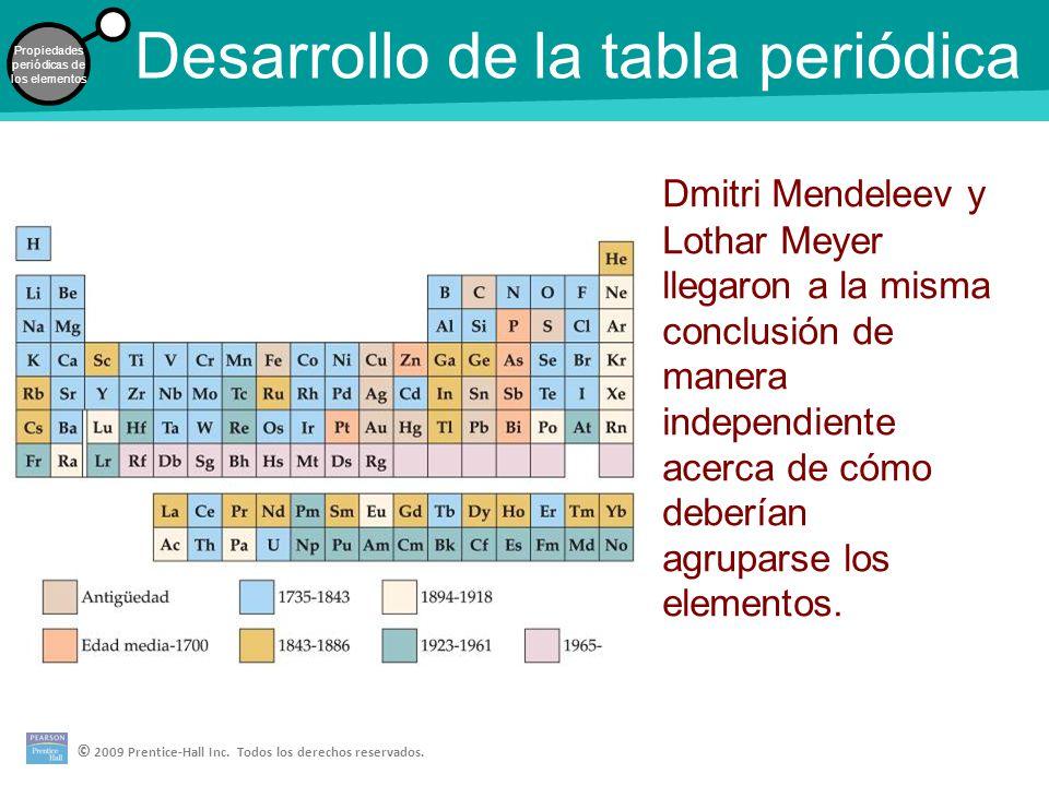Desarrollo de la tabla peridica los elementos en el mismo grupo por desarrollo de la tabla peridica urtaz Gallery