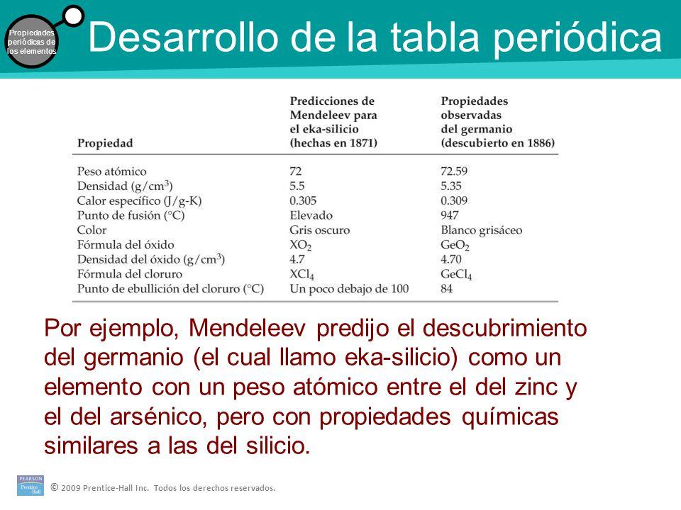 Desarrollo de la tabla peridica los elementos en el mismo grupo por desarrollo de la tabla peridica urtaz Choice Image