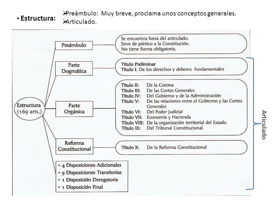 Tema 1 La Constitución Española De 1978 Estructura