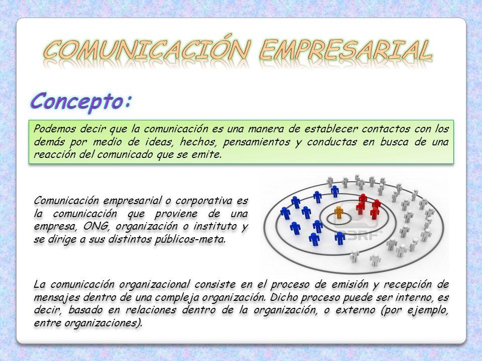 Comunicacion empresarial ppt